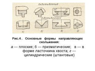Рис.4 . Основные формы направляющих скольжения: а — плоские; б — призматическ