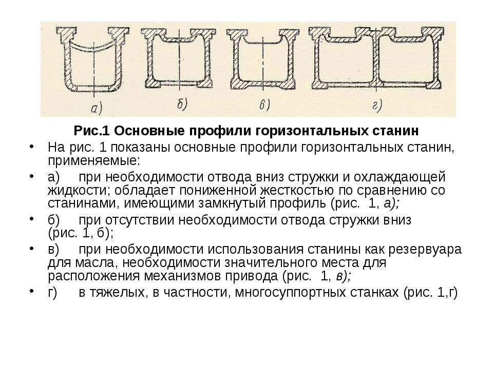 Рис.1 Основные профили горизонтальных станин На рис. 1 показаны основные проф...