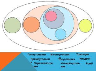 Тестовая работа 1. Какое высказывание верно? а) диагонали ромба равны; б) диа