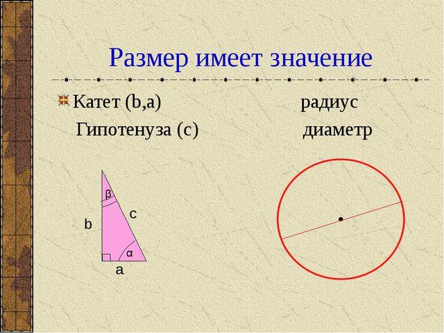 Размер имеет значение Катет (b,a) радиус Гипотенуза (с) диаметр a b c α β