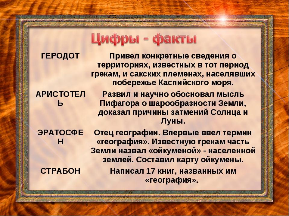 ГЕРОДОТ Привел конкретные сведения о территориях, известных в тот период гр...