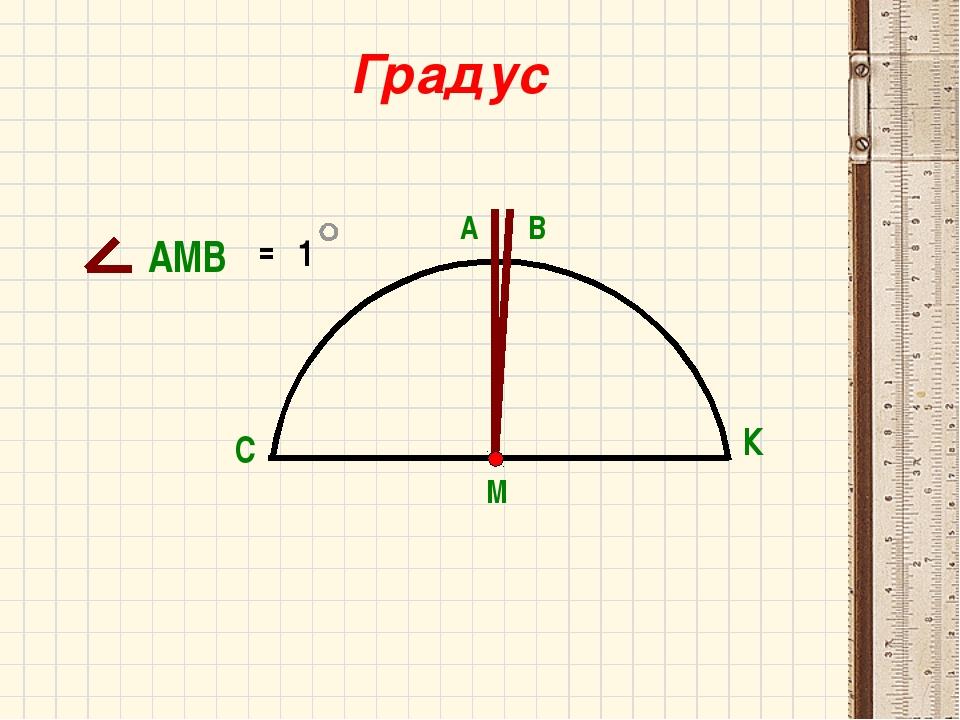 Градус С К М А В АМВ = 1