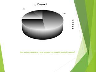 Как вы оцениваете свое зрение по пятибалльной шкале?