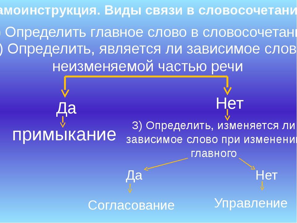 Самоинструкция. Виды связи в словосочетании 1) Определить главное слово в сло...