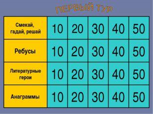 Ребусы Смекай, гадай, решай Литературные герои Анаграммы 20 40 50 30 10 50 50