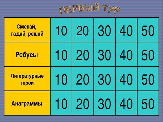 Ребусы Смекай, гадай, решай Литературные герои Анаграммы 20 40 50 30 10 50 50...