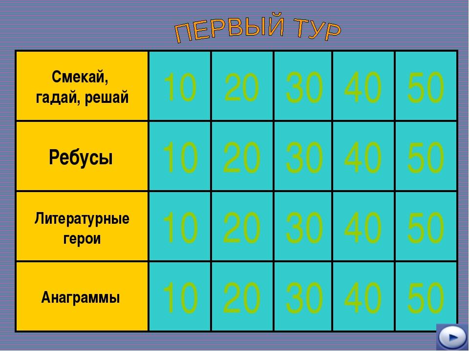 Ребусы Смекай, гадай, решай Литературные герои Анаграммы 10 10 10 10 20 20 20...