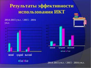 Результаты эффективности использования ИКТ 2014-2015 уч.г. / 2015 - 2016 уч.г