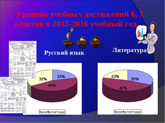 Уровень учебных достижений 6, 7 классов в 2015-2016 учебный год Русский язык...