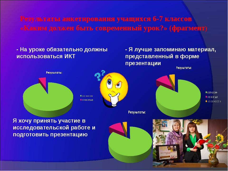 Результаты анкетирования учащихся 6-7 классов «Каким должен быть современный...