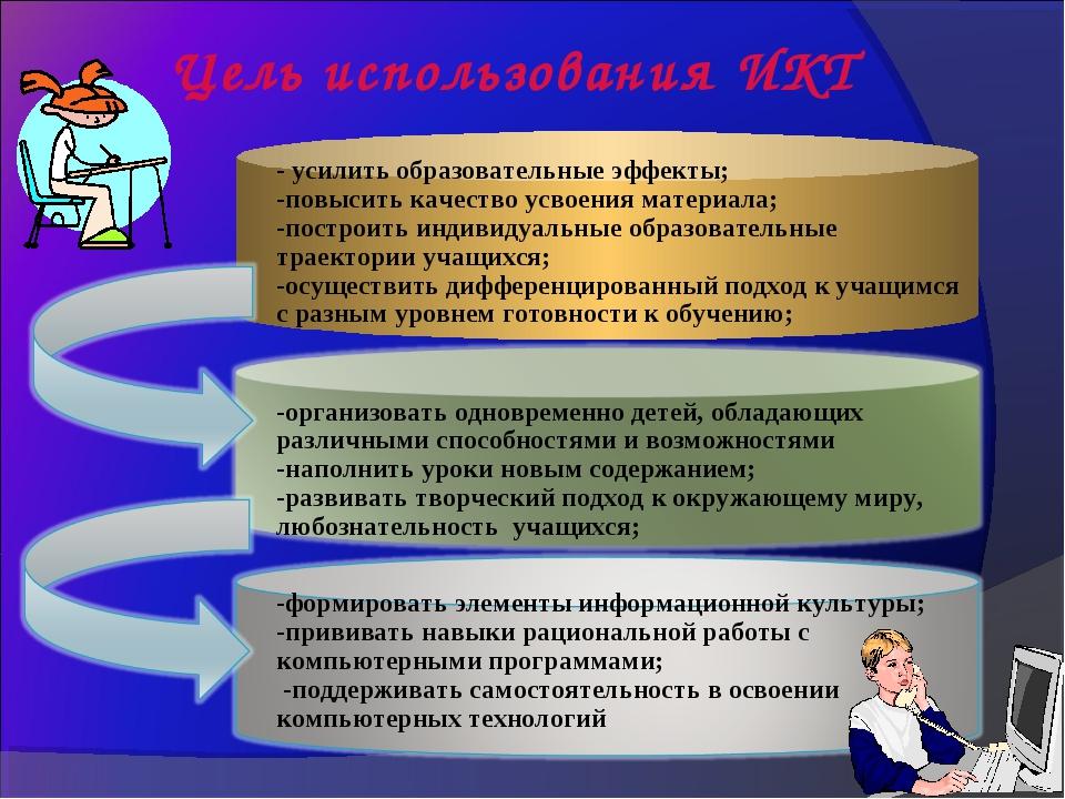 Цель использования ИКТ - усилить образовательные эффекты; -повысить качество...