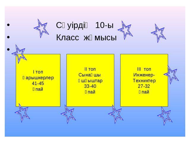 Сәуірдің 10-ы Класс жұмысы І топ Ғарышкерлер 41-45 ұпай ІІ топ Сынақшы Ұшқыш...