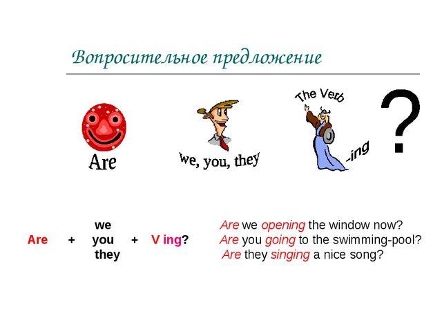 Вопросительное предложение we Are we opening the window now? Are + you + V in...