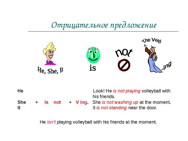 Отрицательное предложение He Look! He is not playing volleyball with his...