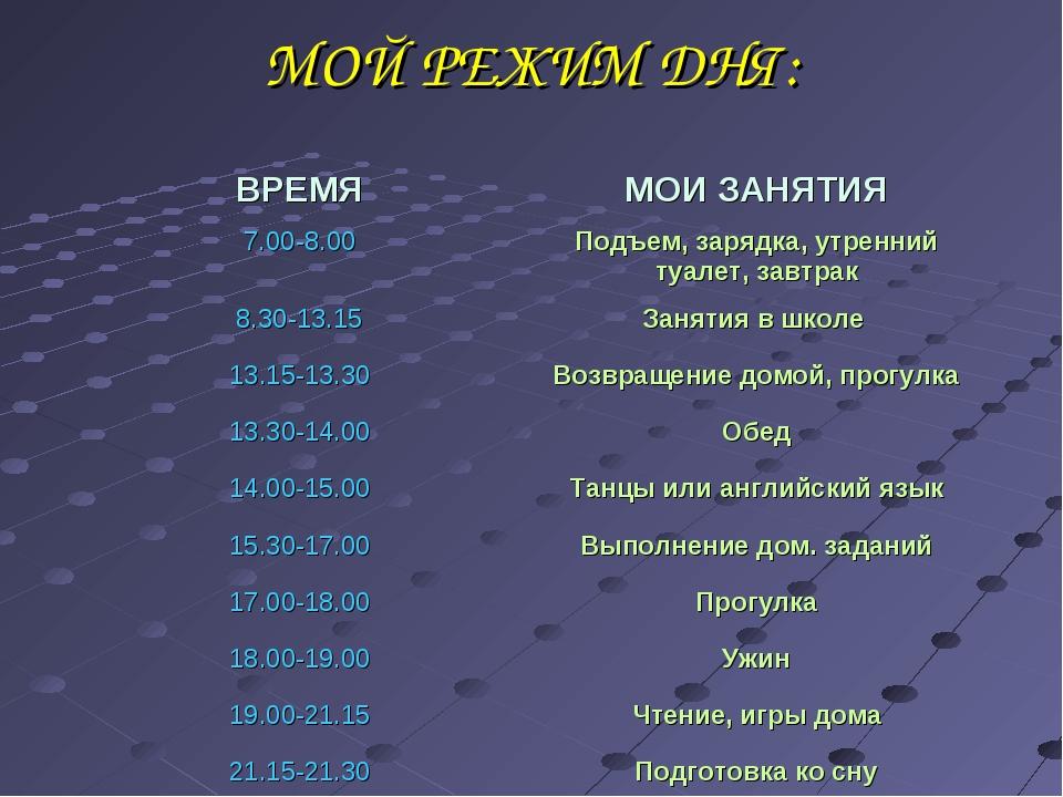 МОЙ РЕЖИМ ДНЯ: ВРЕМЯМОИ ЗАНЯТИЯ 7.00-8.00Подъем, зарядка, утренний туалет,...