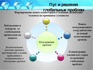 Пути решения проблем Наблюдение и контроль за глобальными процессами на план