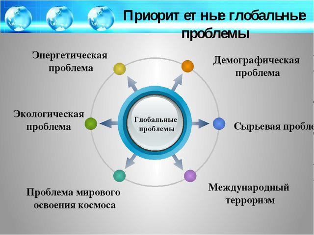 Демографическая проблема Энергетическая проблема Международный терроризм Сыр...