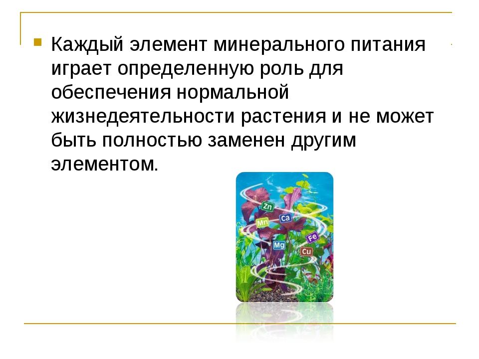 Каждый элемент минерального питания играет определенную роль для обеспечения...