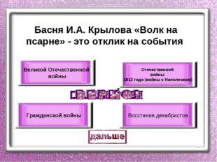 Басня И.А. Крылова «Волк на псарне» - это отклик на события Отечественной вой