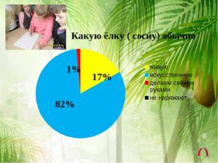 Из источников в интернете мы узнали , что более половины россиян намерены в