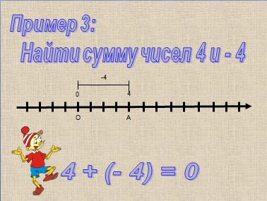 C:\Users\школа\Documents\Lightshot\Screenshot_10а.png