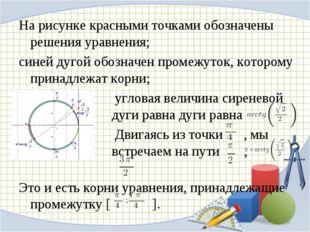 На рисунке красными точками обозначены решения уравнения; синей дугой обознач