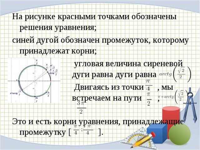 На рисунке красными точками обозначены решения уравнения; синей дугой обознач...