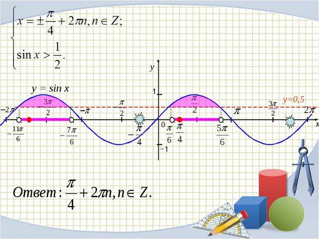 x y 1 0 −1 y=0,5 y = sin x