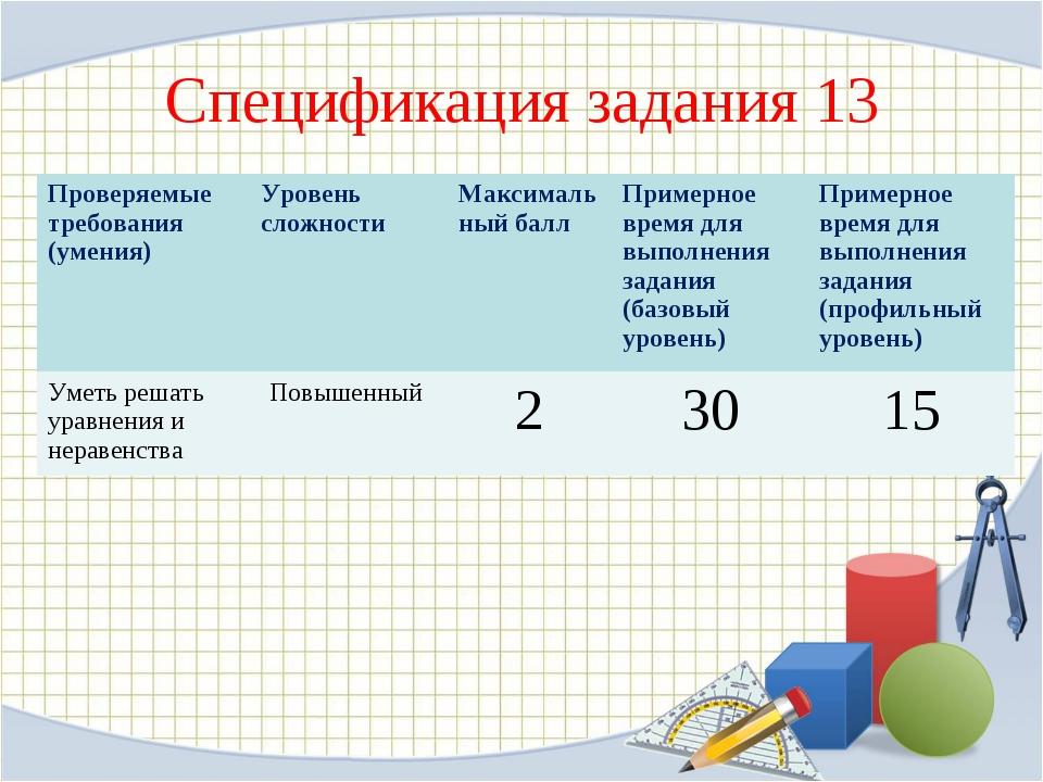 Спецификация задания 13 Проверяемые требования (умения)Уровень сложностиМак...