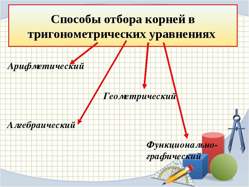 Способы отбора корней в тригонометрических уравнениях Арифметический Функцион...