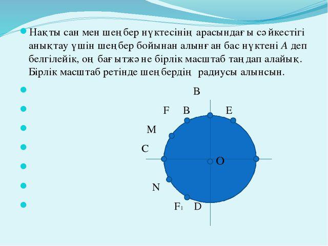Нақты сан мен шеңбер нүктесінің арасындағы сәйкестігі анықтау үшін шеңбер бой...