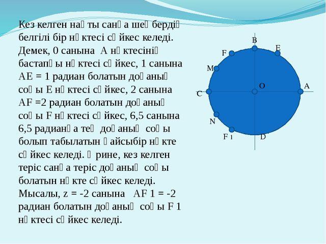 С M F B E O A N F 1 D Кез келген нақты санға шеңбердің белгілі бір нүктесі с...