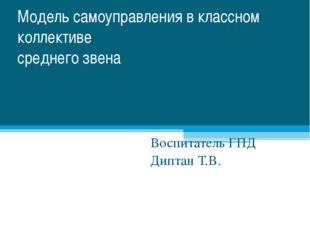 Модель самоуправления в классном коллективе среднего звена Воспитатель ГПД Ди