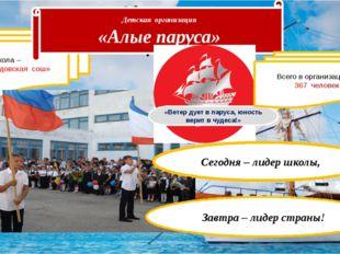 Школа – МБОУ «Садовская сош» Детская организация «Алые паруса» «Ветер дует
