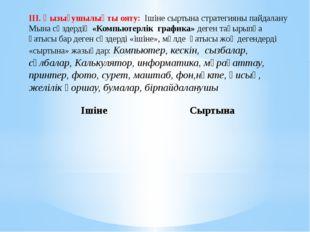 ІІІ. Қызығушылықты ояту: Ішіне сыртына стратегияны пайдалану Мына сөздердің