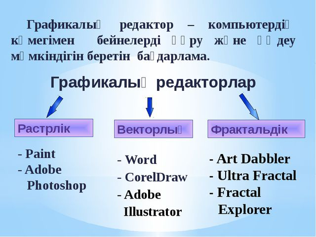 Графикалық редакторлар - Paint - Adobe Photoshop - Word - CorelDraw - Adobe...
