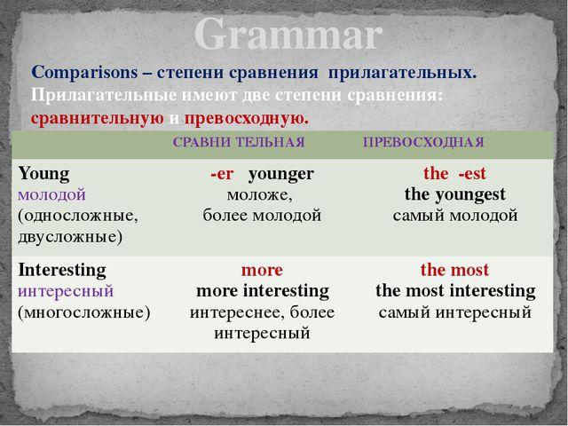 Grammar Comparisons – степени сравнения прилагательных. Прилагательные имеют...