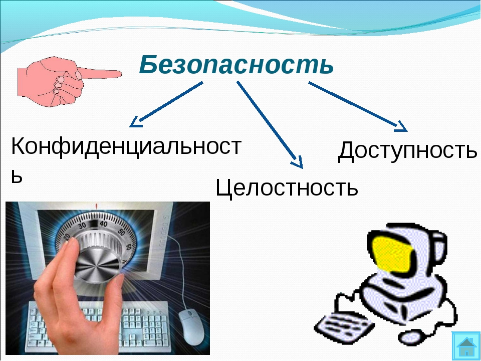 Конфиденциальность Целостность Доступность Безопасность