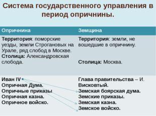 Система государственного управления в период опричнины. Опричнина Земщина Тер