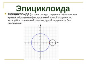 Эпициклоида Эпициклоида(отгреч.— круг, окружность)—плоская кривая, обра