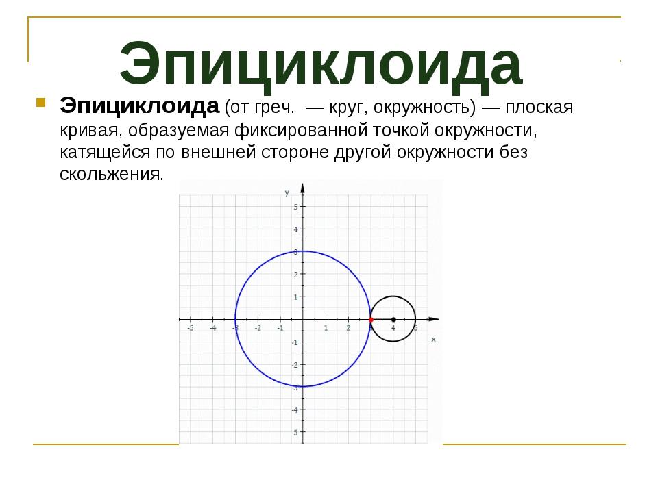 Эпициклоида Эпициклоида(отгреч.— круг, окружность)—плоская кривая, обра...