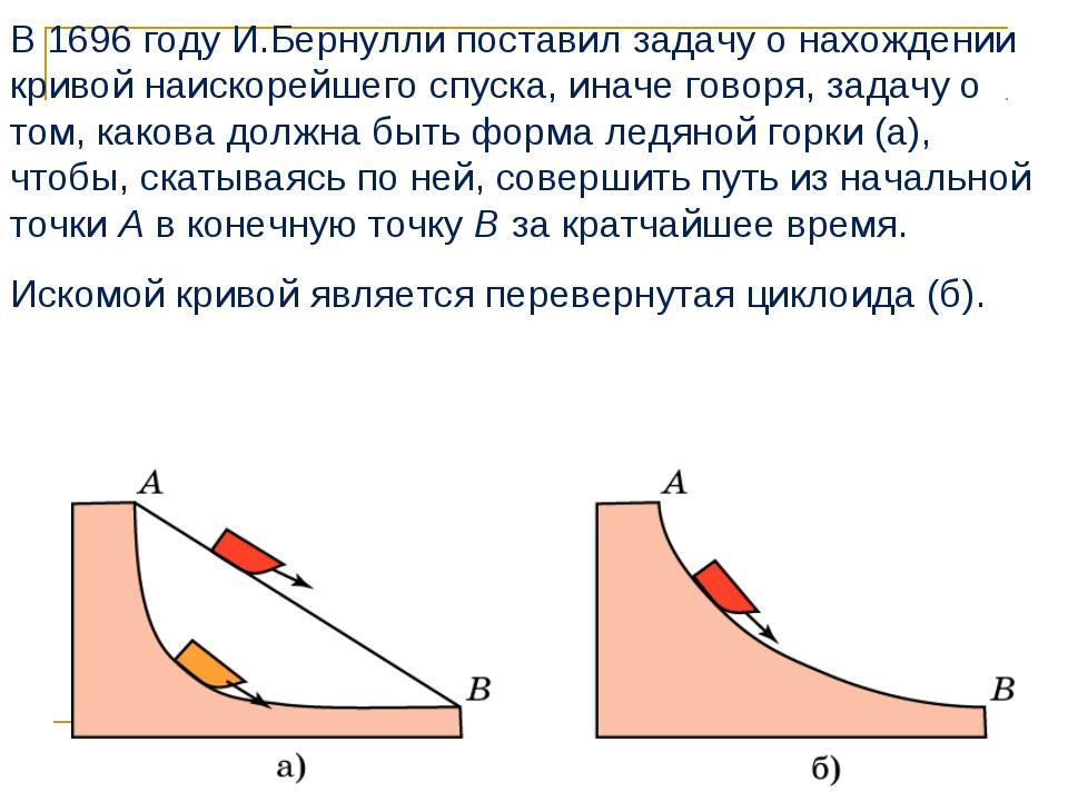 В 1696 году И.Бернулли поставил задачу о нахождении кривой наискорейшего спус...