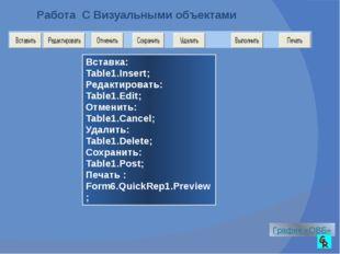 Работа С Визуальными объектами График «ОВБ» Вставка: Table1.Insert; Редактиро