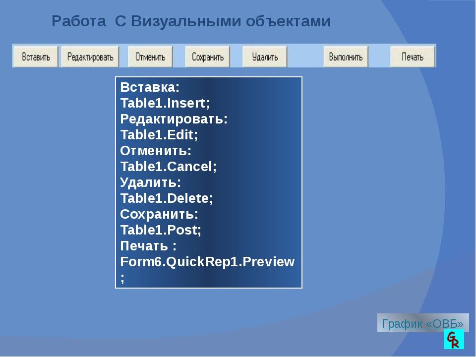 Работа С Визуальными объектами График «ОВБ» Вставка: Table1.Insert; Редактиро...