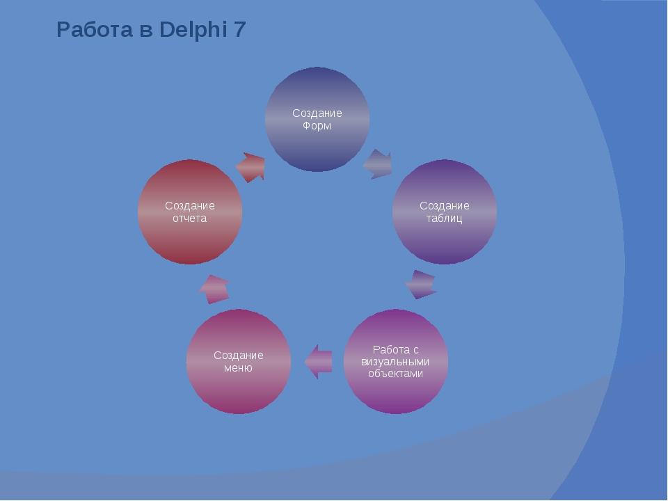 Работа в Delphi 7
