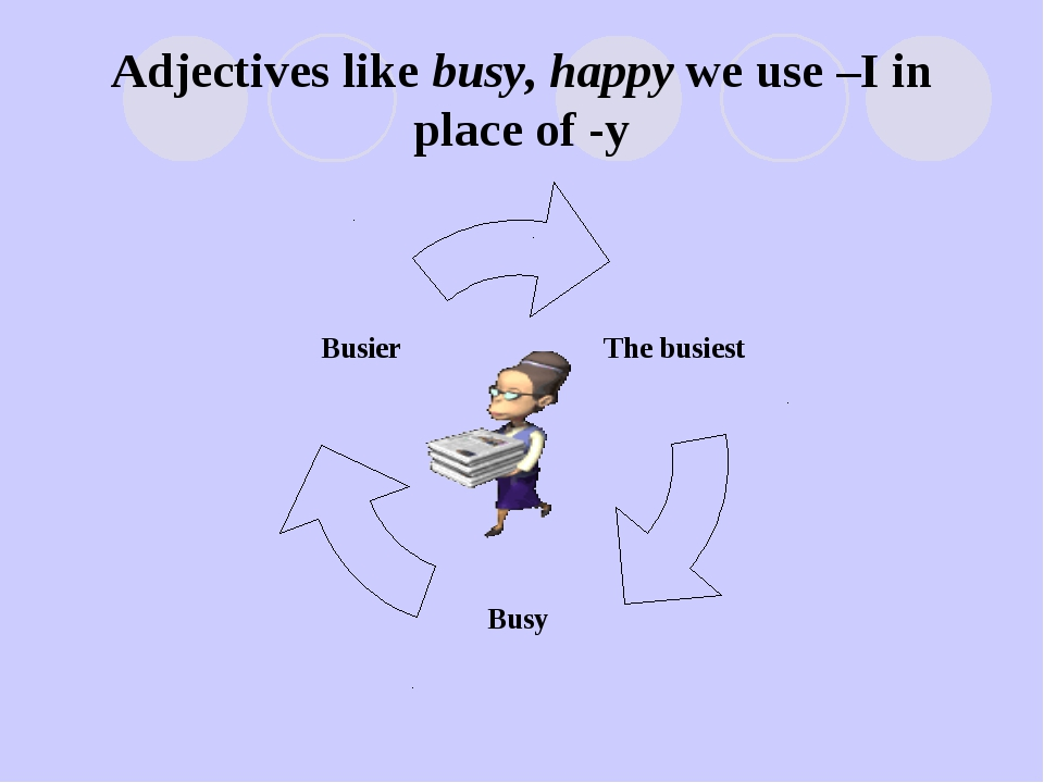 Adjectives like busy, happy we use –I in place of -y