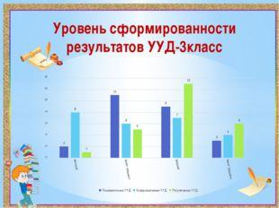. Уровень сформированности результатов УУД-3класс