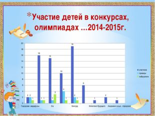 Участие детей в конкурсах, олимпиадах …2014-2015г.