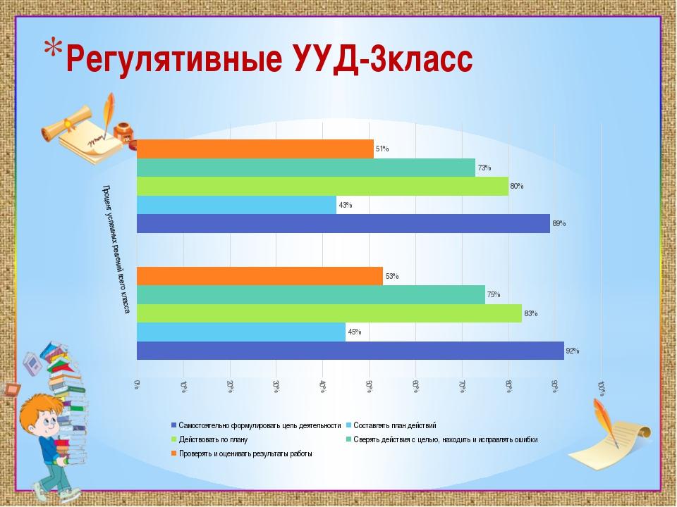 Регулятивные УУД-3класс