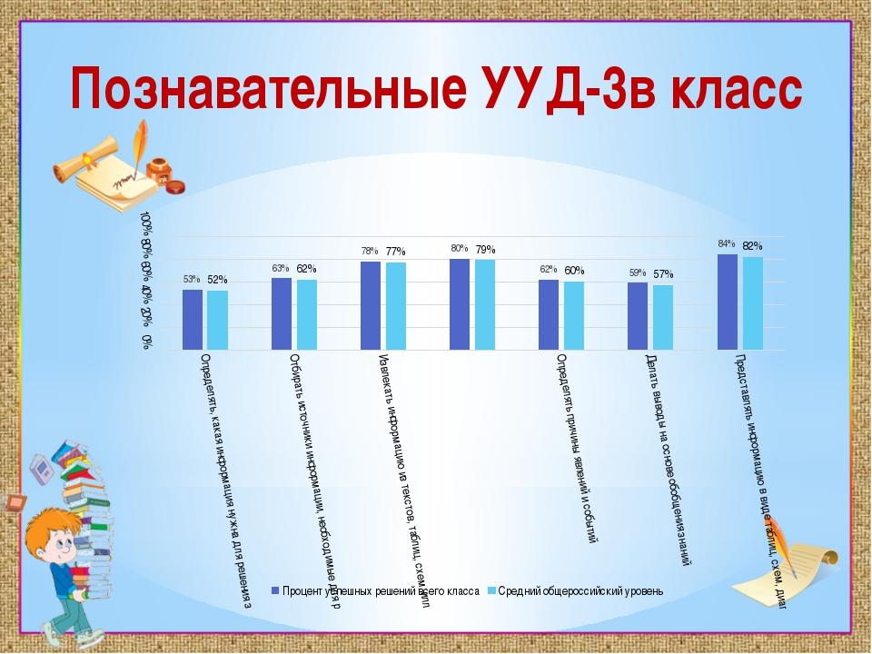 Познавательные УУД-3в класс